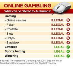 New Australia Gambling Law