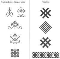 18086 Folk Embroidery, Embroidery Patterns, Floral Embroidery, Slavic Tattoo, Ancient Tattoo, Henna Tattoo Hand, International Craft, Boho Tattoos, Berber
