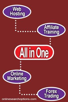 Digital Marketing Guide, Strategies & Tools help you come up with the latest FREE trial tools for Online Marketing Online Marketing Tools, Marketing Training, Marketing Software, Digital Marketing Strategy, Affiliate Marketing, Marketing Ideas, Email Marketing, Social Media Scheduling Tools, Make Money Online Surveys