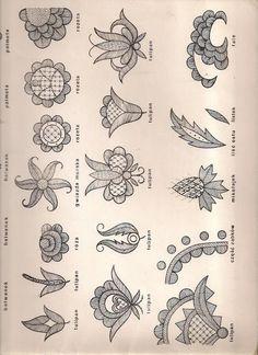 chart to several of old flower pattern used in old swedish embroidery Heklowana zapaska: Haft kaszubski: