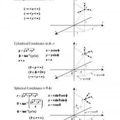Coordinate and Unit Vector Definitions Rectangular Coordinates (x,y,z) Cylindrical Coordinates (D,N,z) Spherical Coordinates (r,2,N)   Vector Definitions. http://slidehot.com/resources/coordinate-and-unit-vector.60255/
