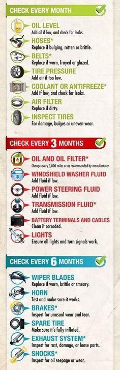 When to check everything. | XX Essential Cheat Sheets For Everyone Who Drives A Car.  Remember to check rad and oil when cold, transmission fluid level when hot.