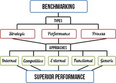 functional approach to internal analysis The effect of inter-functional coordination on organizational commitment in the  and correlation analysis keywords: inter-functional  marketing-like approach .