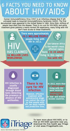 6 Facts You Need to Know About HIV/AIDS (Infographic) | New Visions Healthcare Blog