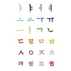 Cách đọc và phát âm bảng chữ cái tiếng Hàn Quốc