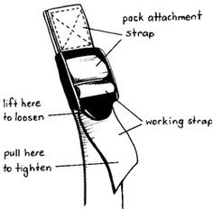 How to add buckle to backpack strap.