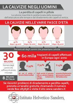 Infografica calvizie:perdita capelli by Sanders Sviluppo via slideshare  #calvizie #perditacapelli #infografiche #hairloss #baldness #infographics #trapiantocapelli #autotrapiantofue #trattamenticapelli #curacapelli