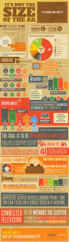 The power of #advertising #infographic