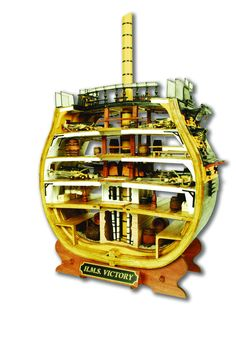 ... HMS Victory Cross-Section - Scale Model 1:72
