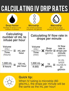 Graphing Calculator - Blue 3 Steps to Calculate IV Drip Rates an infographic Medical eStudy - Calculators - Ideas of Calculators - 3 Steps to Calculate IV Drip Rates an infographic Medical Steps to Calculate IV Drip Rates an infographic Medical Nursing Math, Nursing School Notes, Nursing Tips, Nursing Students, Nursing Schools, Nursing Programs, Medical School, Nursing Process, Pharmacy School