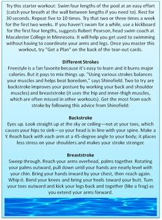 Swimming Workout - Stroke definitions