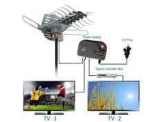 Have fun choosing the product you want. Diy Tv Antenna, Outdoor Tv Antenna, Watch Tv For Free, Have Fun