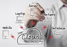 "Cloud computing is the utilization of computing power and resources on demand via an Internet connection, as opposed to hosting and operating computing resources within your company.  Cloud computing offers utility pricing, or a ""pay as you use"" pricing structure, eliminating the capital or operating expenses a company would absorb if purchasing and maintaining its own IT resources."