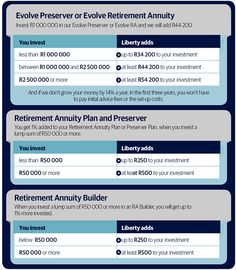 Retirement Annuity and Preserver Specials.  When you invest in your retirement, Liberty will pay it forward by adding money to your investment.  The best part is that the more you invest, the more we will as well. We're paying it forward so you can too.  Special offers will be available from 1 January – 31 March 2015   Click on the link to see how much Liberty will pay you: http://www.liberty.co.za/Documents/ra-specials-interactive-sales-tool.pdf