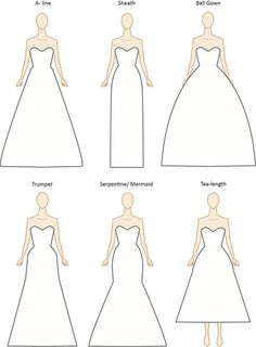 7 Types Of Wedding Trains Wedding Dress Pinterest Wedding