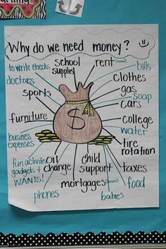 12 Anchor Charts to Help Teach Financial Literacy to Your Students : Financial Literacy Anchor Charts to Teach Money Skills to Your Students Money Activities with Kids 3rd Grade Social Studies, Social Studies Activities, Teaching Social Studies, Help Teaching, Teaching Money Activities, Social Studies For Kids, Teaching Kids Money, Teaching Ideas, Learning Money