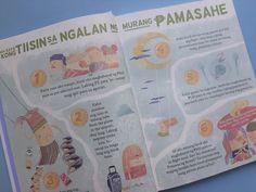 """The 'Pag Ako Yumaman, """"Hu u?"""" Sa'kin 'Yang Piso Fare na 'Yan Travel Notebook Tagalog Quotes Hugot Funny, Cool Journals, Book Cheap Flights, Travel Themes, Travelers Notebook, Wedding Guest Book, Lakes, Flats, Ponds"""