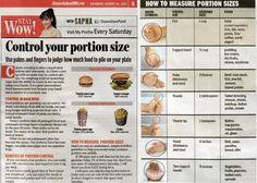 Control your portion sizes Sapna Vyas Patel