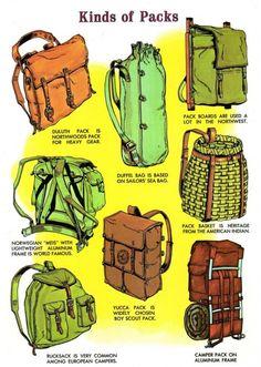 Kinds of Packs