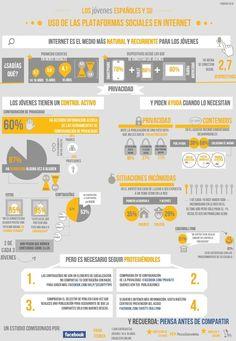 Una infografía sobre Jóvenes españoles y Redes Sociales