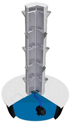 Вертикальные аэропонные грядки — на 90% меньше воды и места