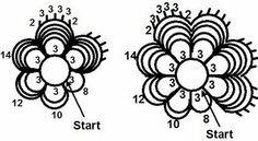 Tatting simple rose pattern