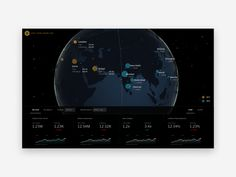 Uber New Years Eve Dashboard designed by Jian Adornado. Connect with them on Dribbble; Dashboard Ui, Dashboard Design, Uber, New Years Eve, Portfolio Design, Inspiration, Product Design, Portfolio Design Layouts, Biblical Inspiration