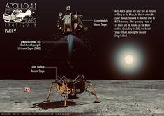 Apollo 11 & Apollo 12 moon landing infographic poster on Behance Apollo Space Program, Nasa Space Program, Apollo 11 Moon Landing, Walk The Moon, Apollo 13, Moon Surface, Apollo Missions, Buzz Aldrin, Good Old Times