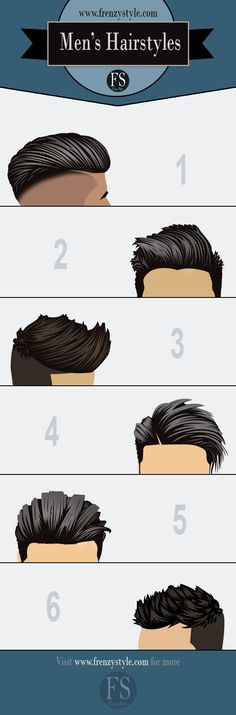 6 Popular Men's Hairstyles and Haircuts and the products used to make them #menshaircuts