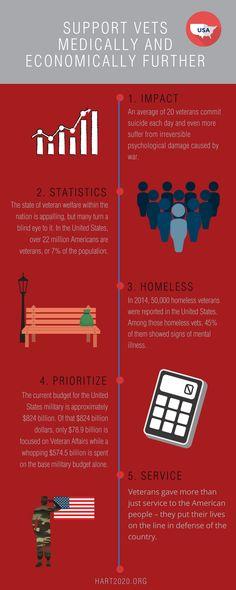 26 U S Veterans Ideas Veteran Vets Homeless Veterans