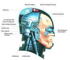 Details of RoboCop