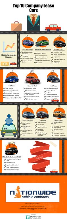 Top 10 Lease Cars For Women No8 Vauxhall Mokka Car Infographics