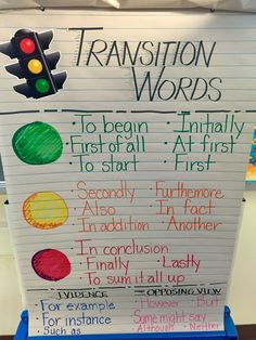 Using transition words in persuasive writing anchor chart.