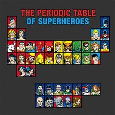 Periodic Table Of Superheroes