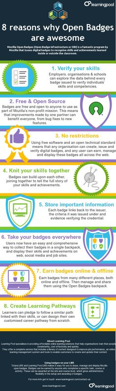 The 8 Reasons Why Open Badges Are Awesome Infographic presents the usefulness of badges as indicators of skills learned inside or outside the classroom.