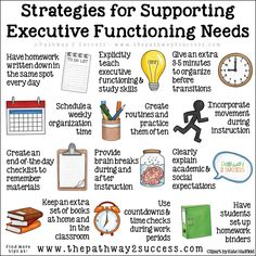 I love to share visuals like this because they help get the point across. As educators, we need to teach executive functioning skills to… Study Skills, Coping Skills, Social Skills, Life Skills, Skills List, Adhd Strategies, Teaching Strategies, Working Memory, School Social Work