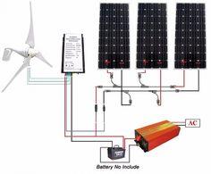 Wind Turbine 400w 3 X 160w Solar Panel 1kw Off Grid Inverter 880w Kit Turbina De Viento Aerogenerador Turbina