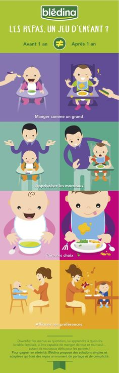Infographie repas de bébé avant après 1 an par Blédina - http://www.cubesetpetitspois.fr/infographie-repas-bebe-avant-apres-1an-bledina-toddler/