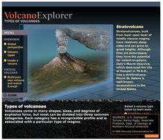 Vulcano Explorer. Gör din egna vulkan! http://science.howstuffworks.com/nature/natural-disasters/volcano-explorer-game.htm