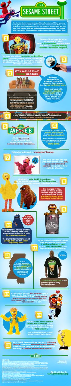 Sesame Street infographic. Who knew?!