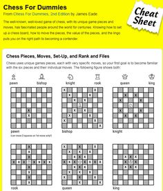 chess moves cheat sheet - Bing Images