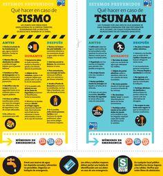 Qué hacer en caso de sismo y tsunami