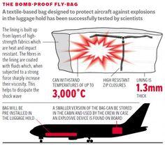Dating gesteente vliegtuigen