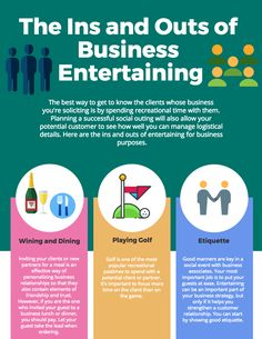 The Ins and Outs of Business Entertaining | Source 1 Events