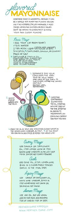 Homemade Mayo: Aioli, Spicy Mayo, Lemon Mayo, Curry Mayo! | Illustrated Bites