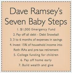 Dave+Ramsey's.jpg (476×478) #debtsnowball