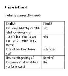 suomen kieli ~ Finnish language