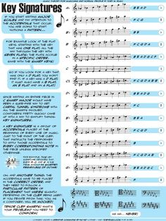 A description of key signatures and how they are used in common practice period music.