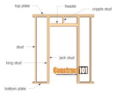Shed Door Plans -Step-By-Step - - Pergola Ideas Shed Plans 12x16, Free Shed Plans, Prefabricated Sheds, Planes, Building A Shed Roof, Building Design, Corner Sheds, Shed Design Plans, Shed Blueprints