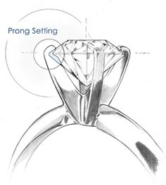 The most known and commonly used technique of setting diamond or stone is the #prongsetting.